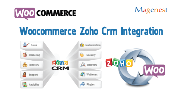 Wordpress E-Commerce Plugin Woocommerce Zoho CRM Integration