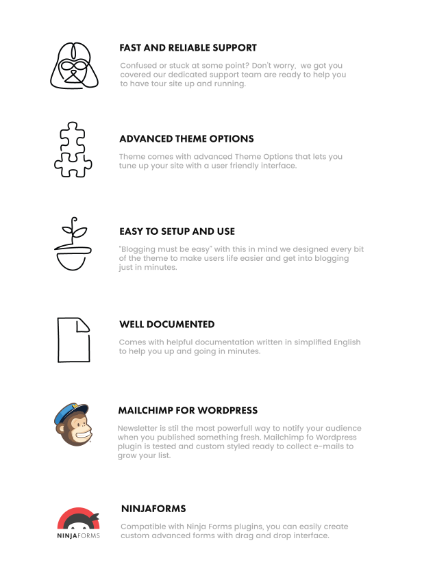Blog-Thema andere Funktionen auferlegen