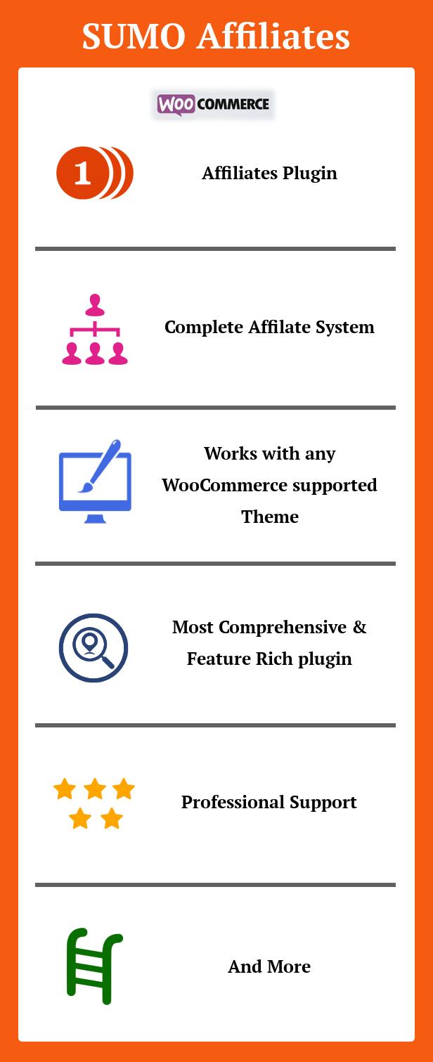 SUMO-Partner - WooCommerce-Partner-System - 1