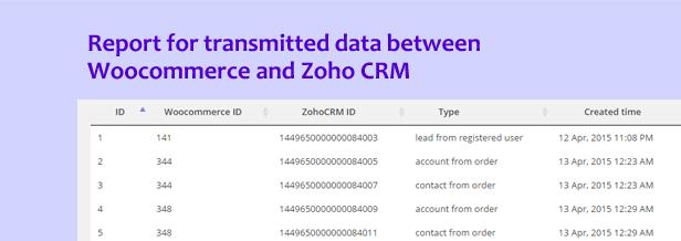 Woocommerce Zoho CRM Integration - 7