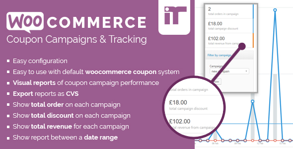 Wordpress E-Commerce Plugin Woocommerce Coupon Campaigns & Tracking