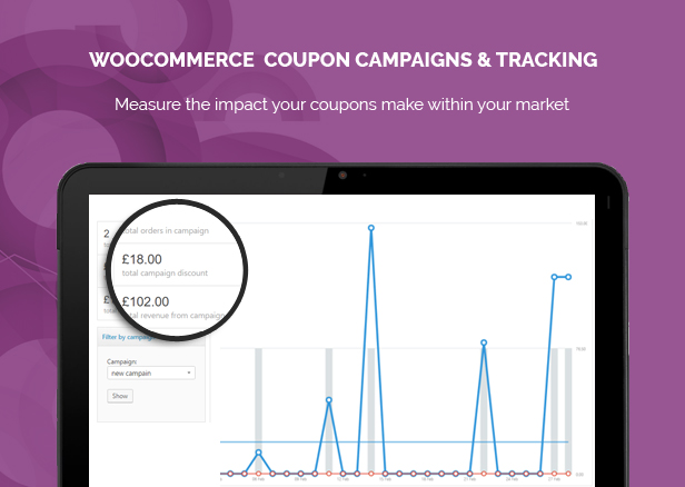 Woocommerce Coupon Kampagnen & Tracking - 1