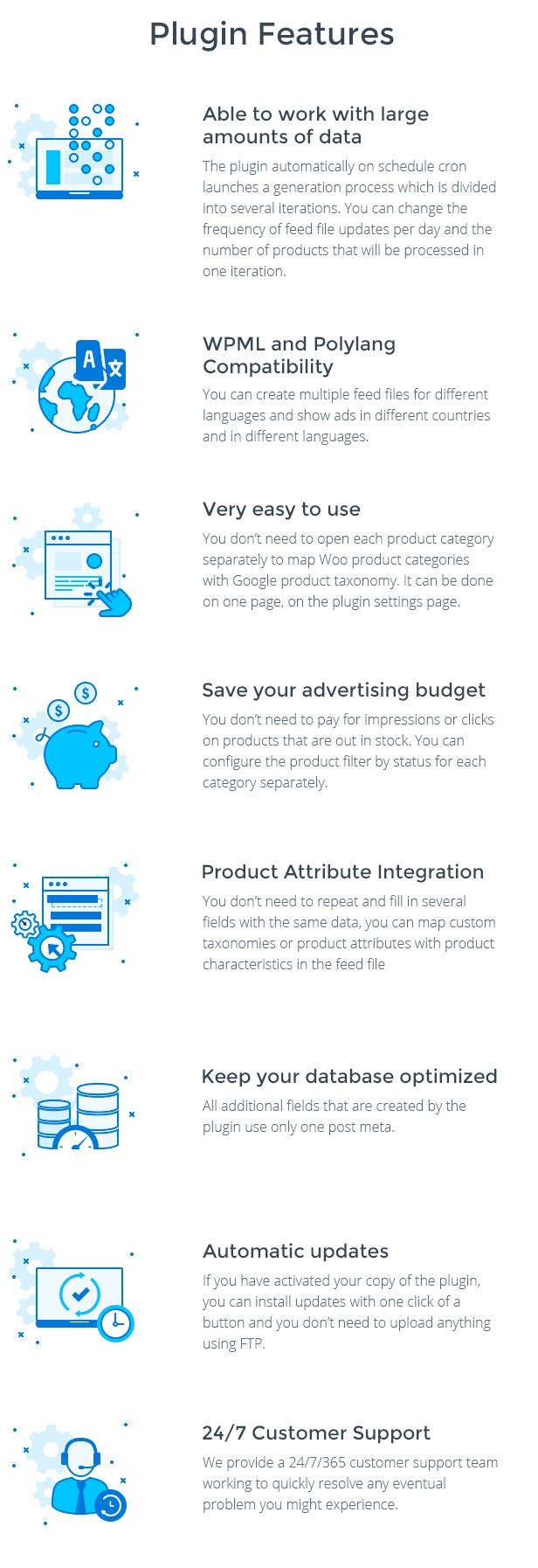 WooCommerce Google Shopping Ads Integration von Elartica - 1