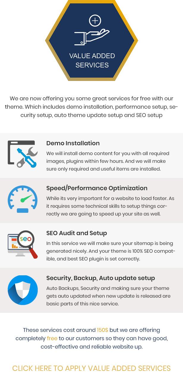 Mehrwertdienste für WordPress-Themes