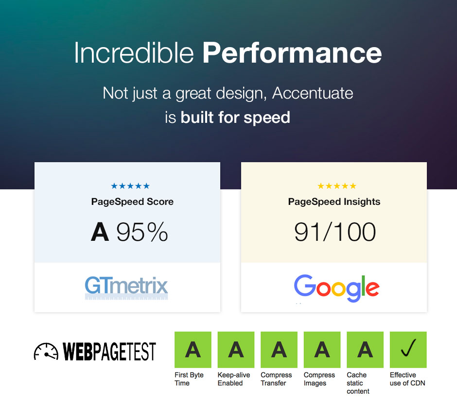 Accentuate - Ein professionelles Beratungs-WordPress-Theme - 1
