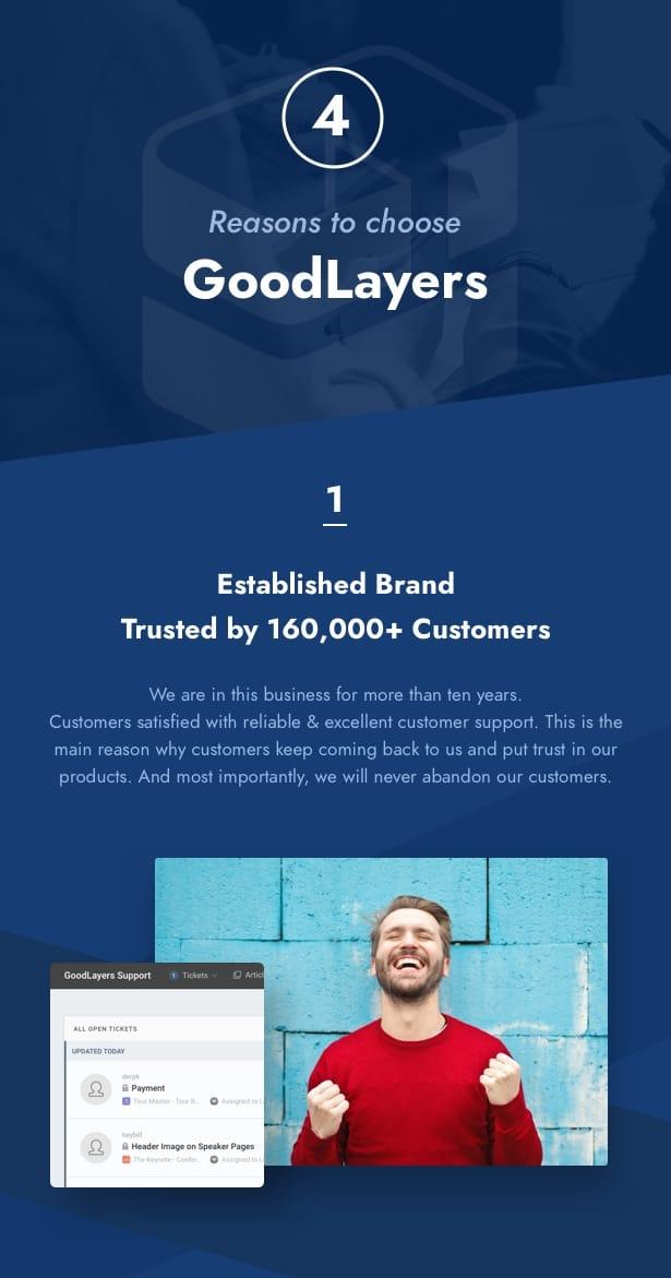 SEOCrawler - SEO & Marketing Agentur WordPress - 2