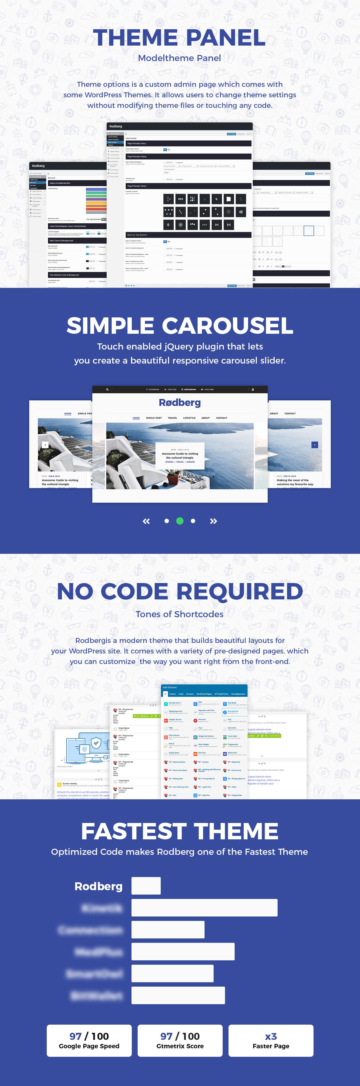 Rodberg - Reiseblog WordPress Theme - 4