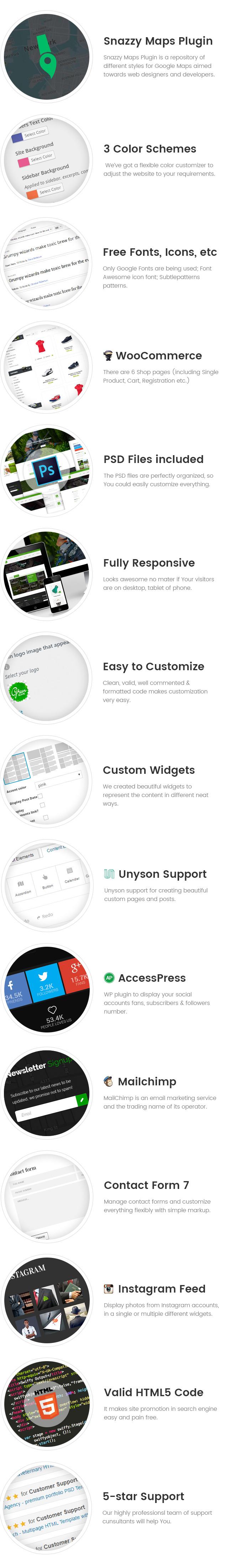 Greenscape - Rasen & Garten Landschaftsbau WordPress Theme