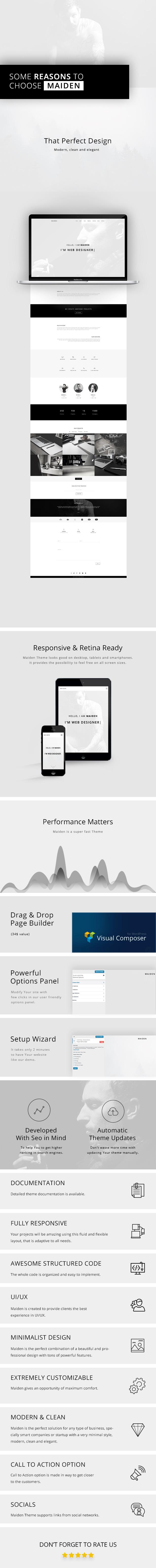 Jungfrau - Responsive One Page Portfolio WordPress Theme