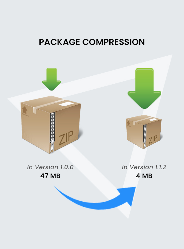 Lorada - Responsive Elementor E-Commerce-Thema - 6