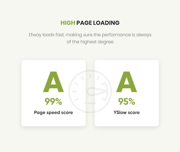 Efway Food Store WordPress Theme Hochgeschwindigkeits-Ladeseite