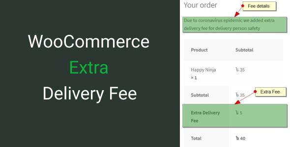 Wordpress E-Commerce Plugin WooCommerce Extra Delivery Fee