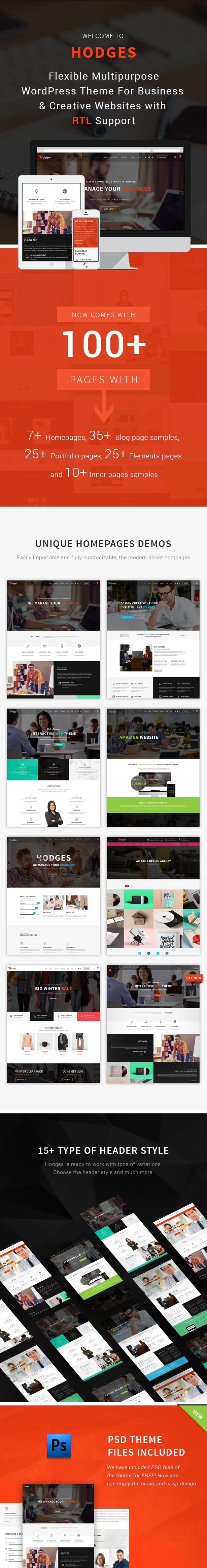 Hodges WordPress-Theme