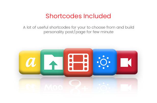 Mallon - Medical Store Elementor WooCommerce WordPress Theme - Shortcodes